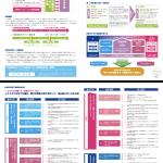 大津市協働のまちづくり推進計画 2017